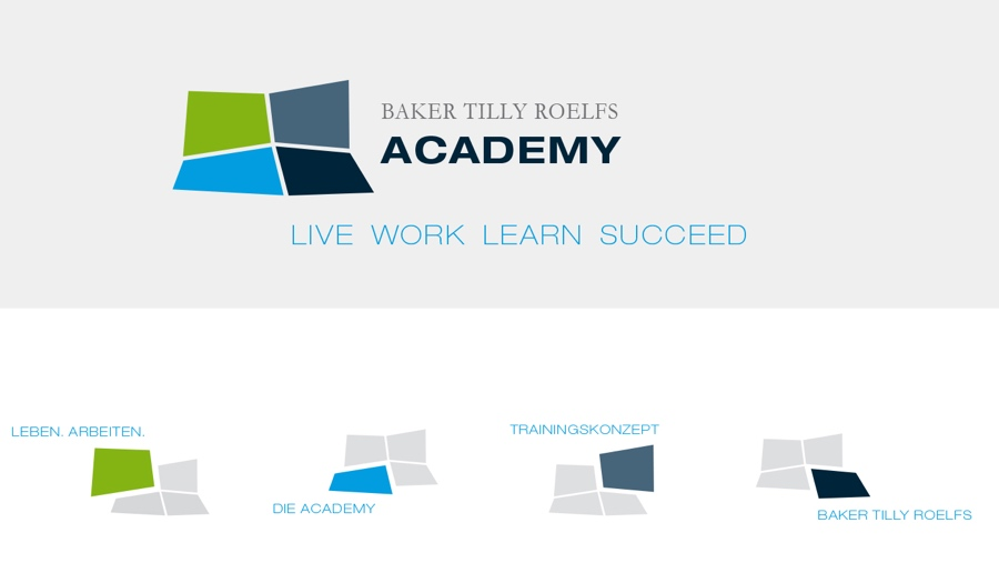 BTR Academy Digital Story und Branding